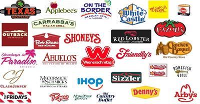 14 cách đặt tên Nhà hàng hay nhất và những điều cần tránh