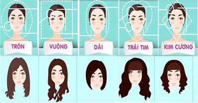 Cách chọn kiểu tóc phù hợp với từng dáng mặt xinh
